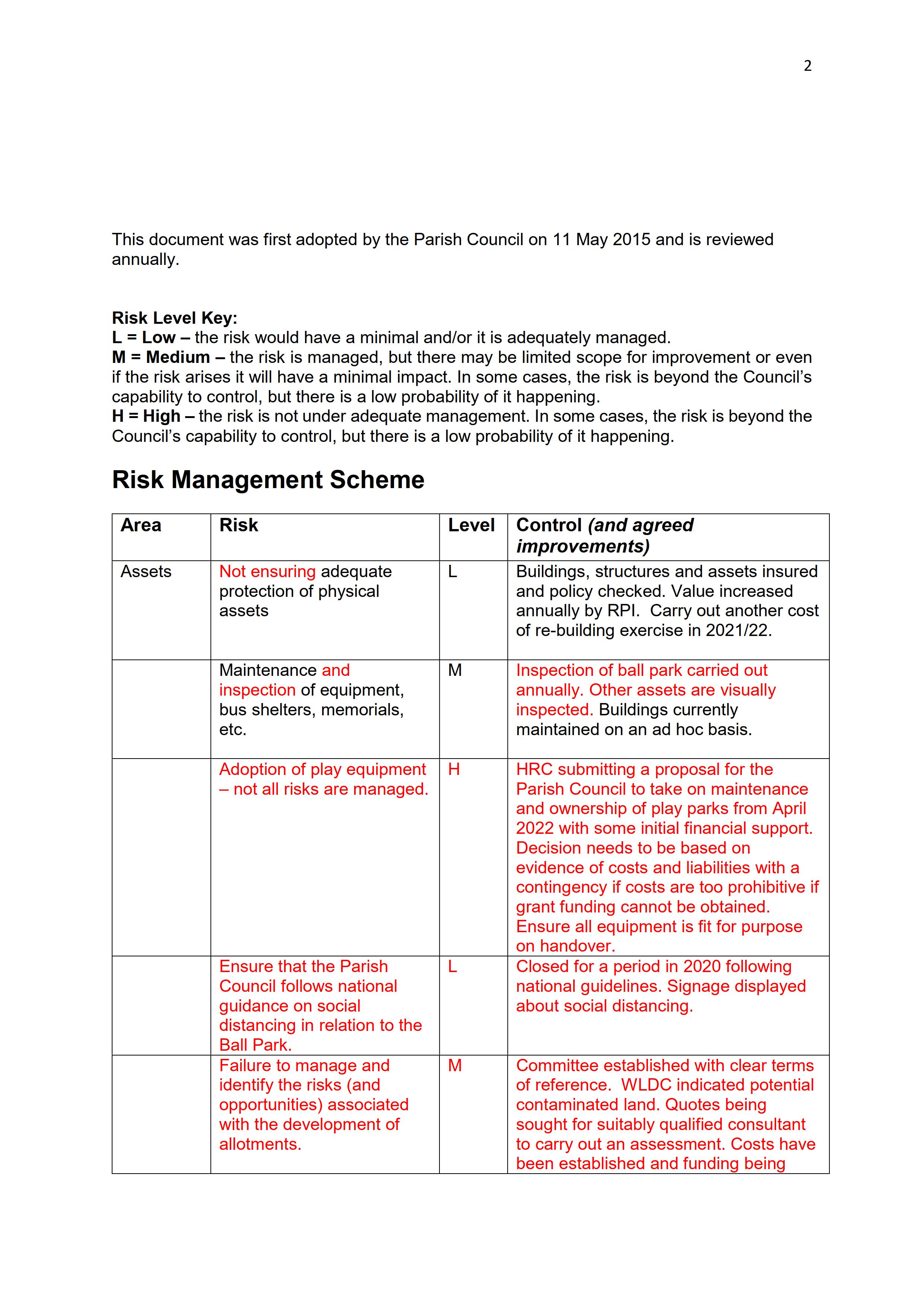 Item_17_2021HCPC.Risk_Management_2.png