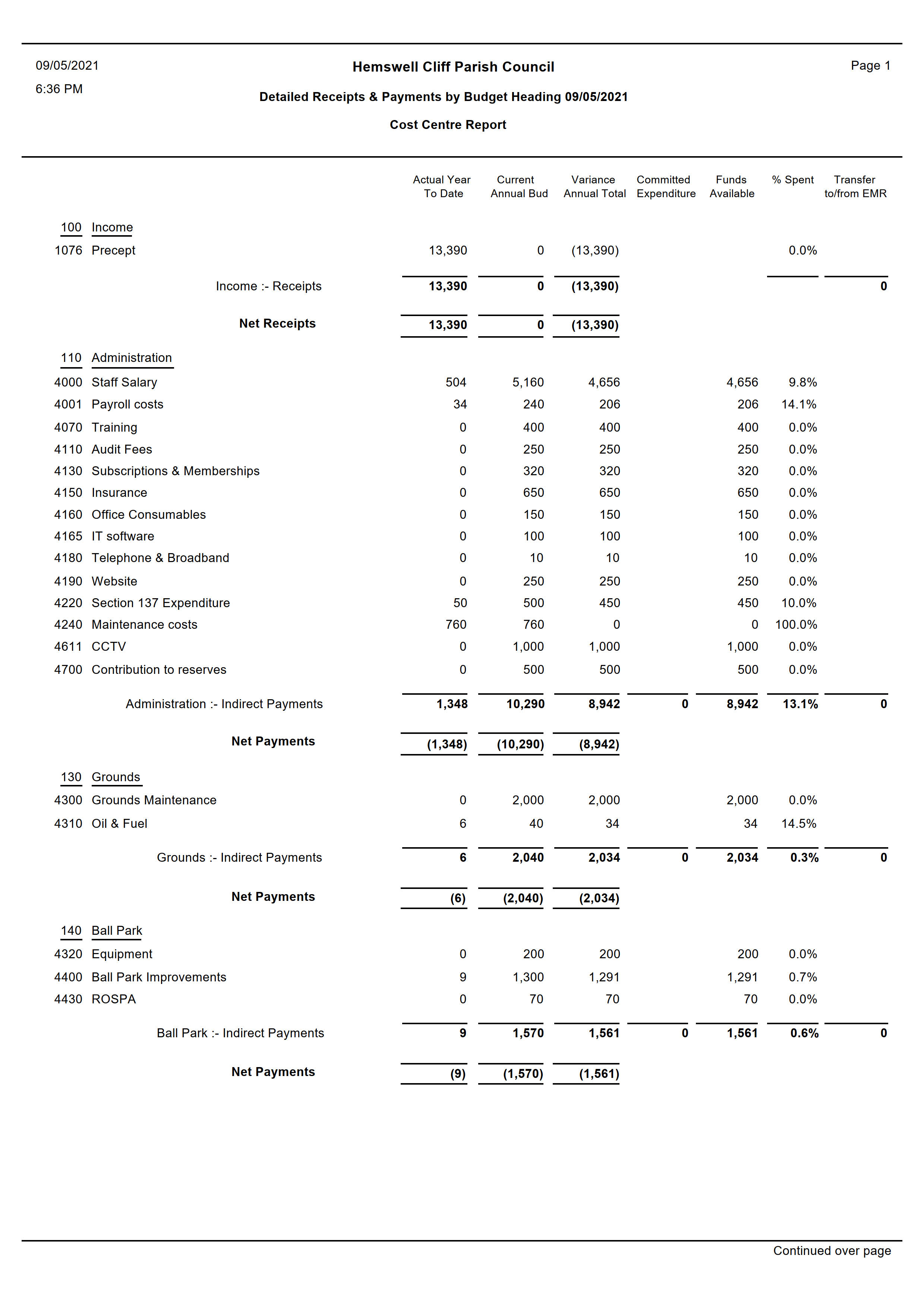Detailed_Receipts___Payments_by_Budget_Heading_09_05_2021_1.jpg