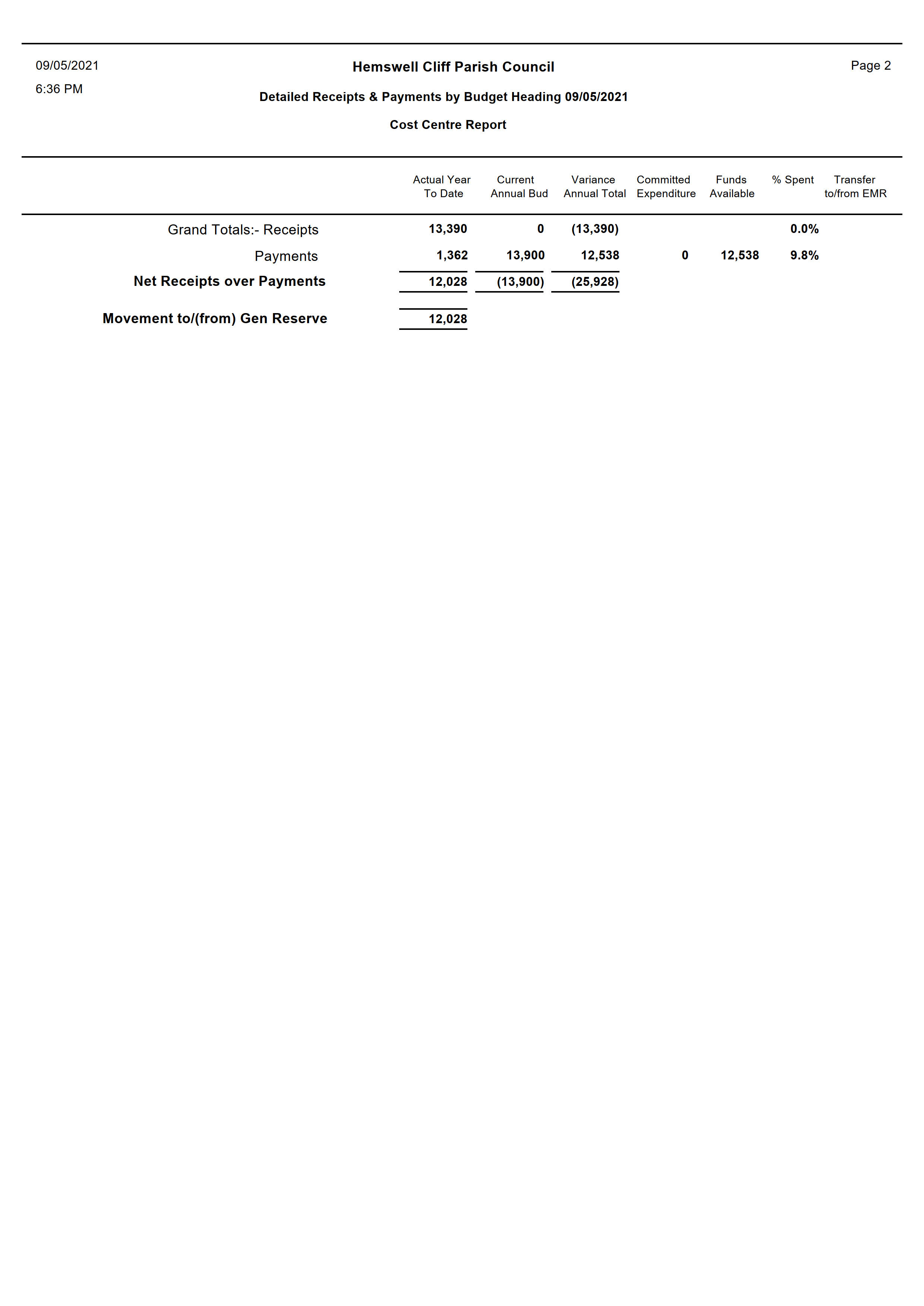 Detailed_Receipts___Payments_by_Budget_Heading_09_05_2021_2.jpg