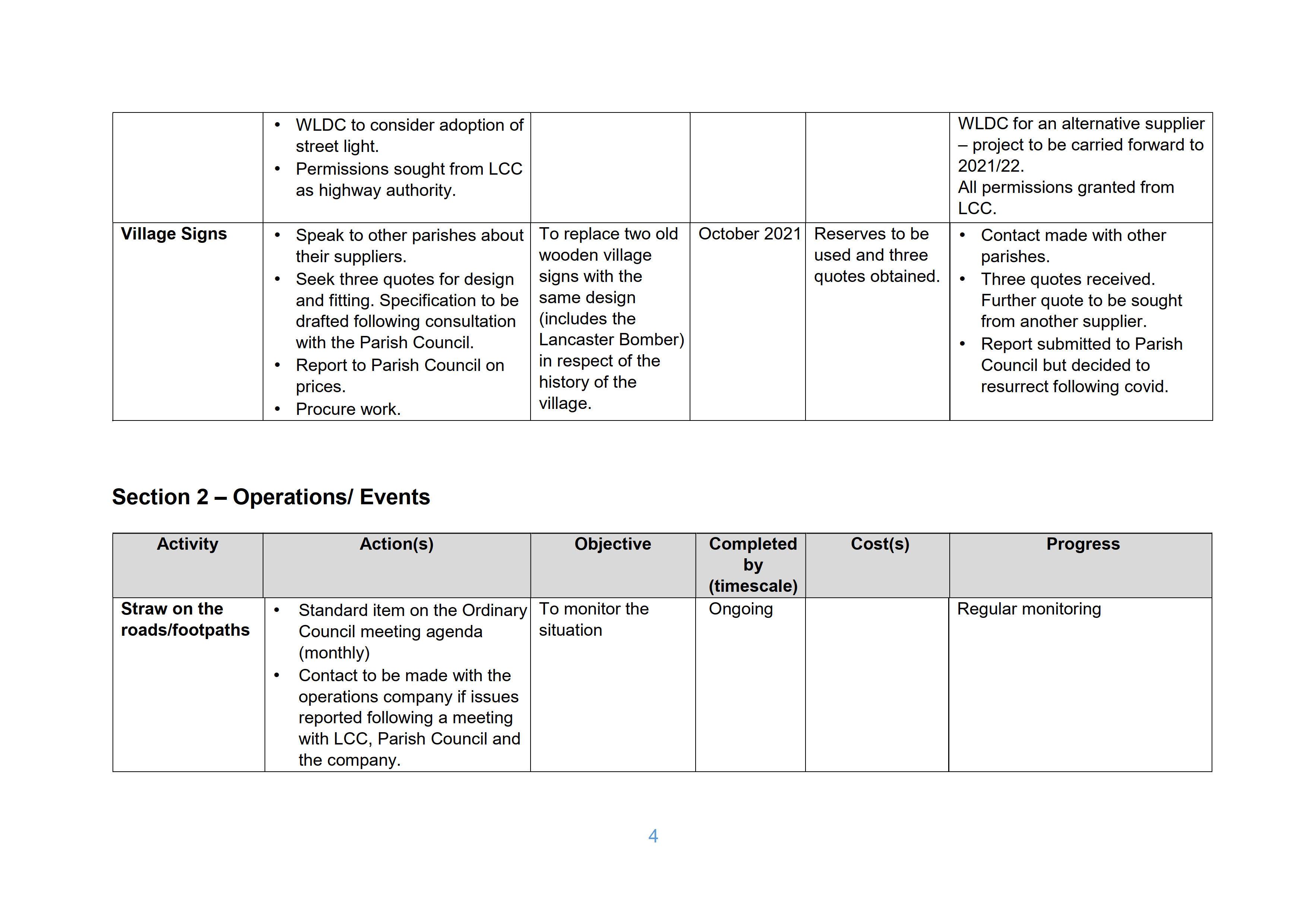 Item_17_2021-22_HC5_Action_Plan_2021-22_05.jpg