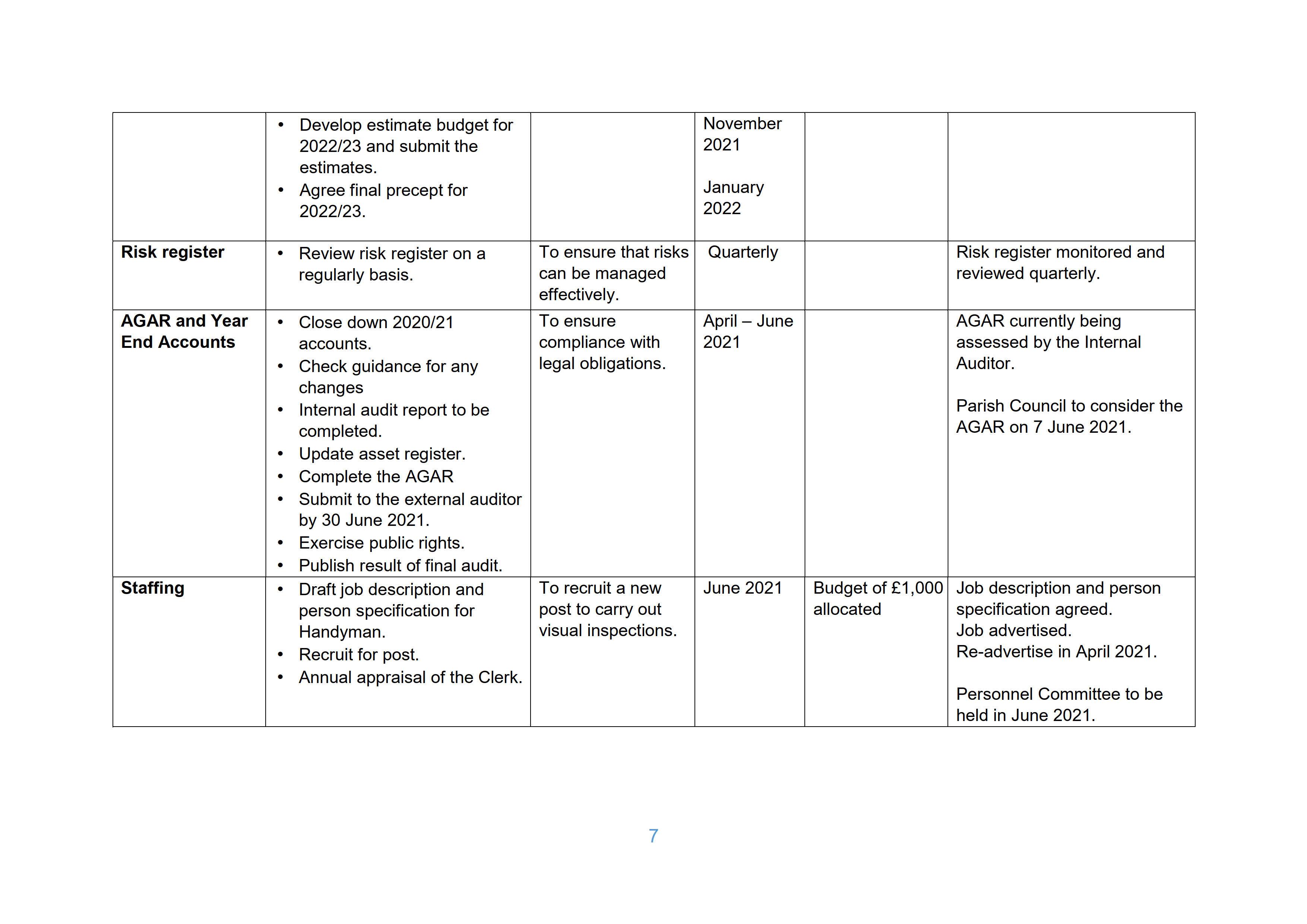 Item_17_2021-22_HC5_Action_Plan_2021-22_08.jpg