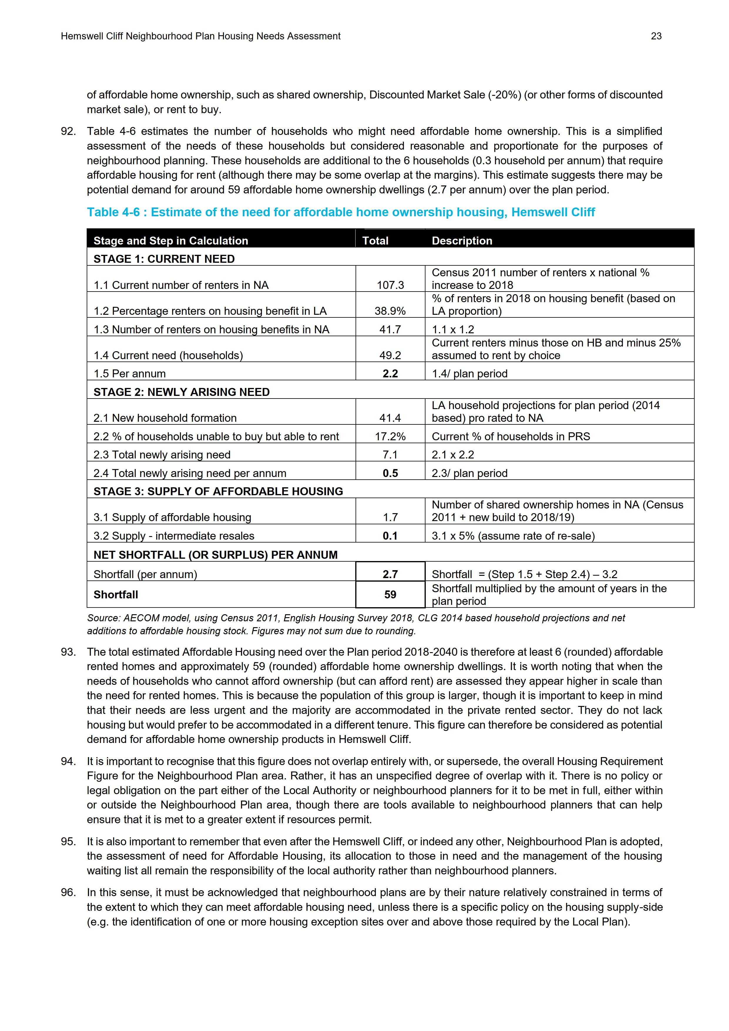 Hemswell_Cliff_Housing_Needs_Assessment_Final_23.png