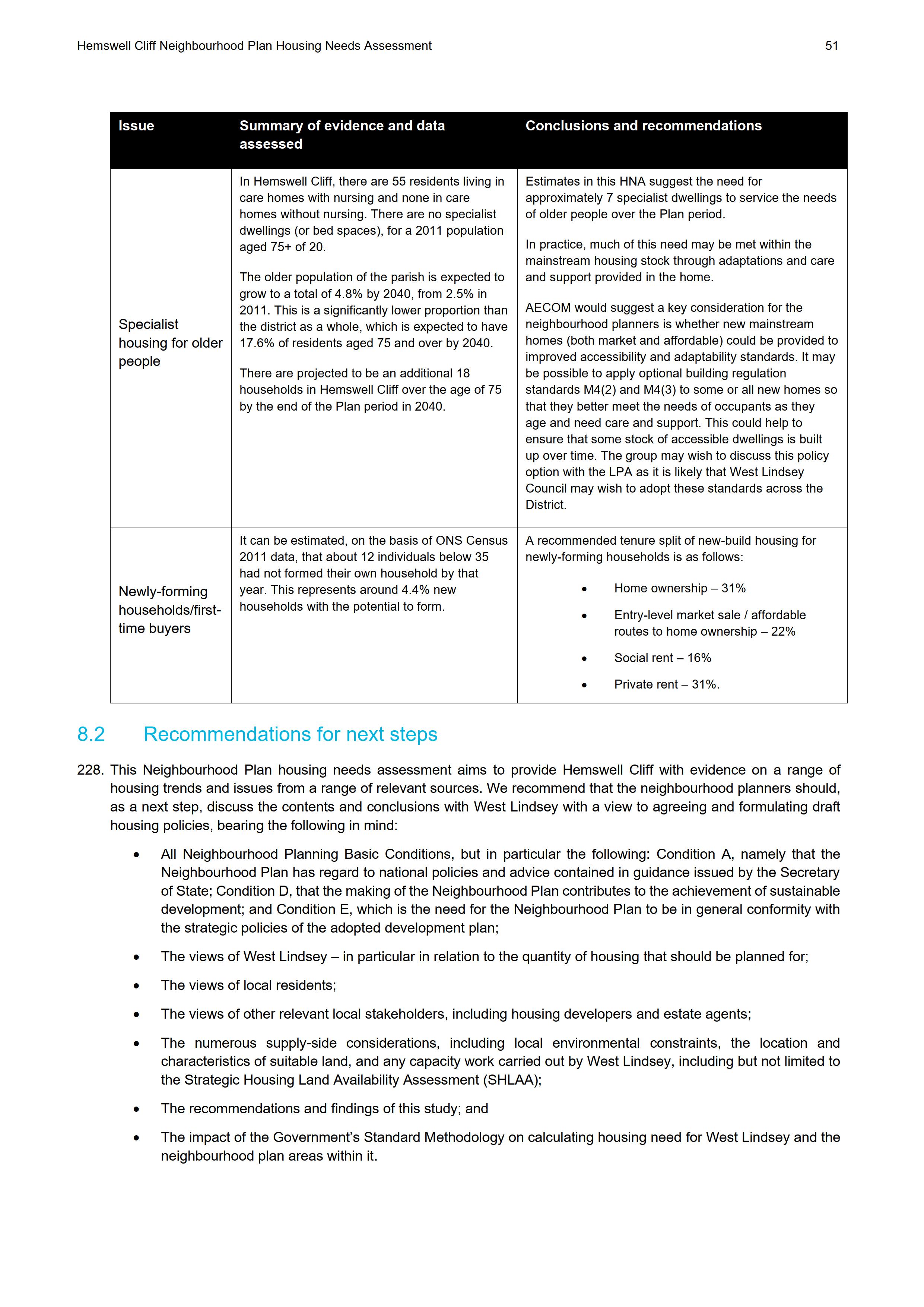 Hemswell_Cliff_Housing_Needs_Assessment_Final_51.png