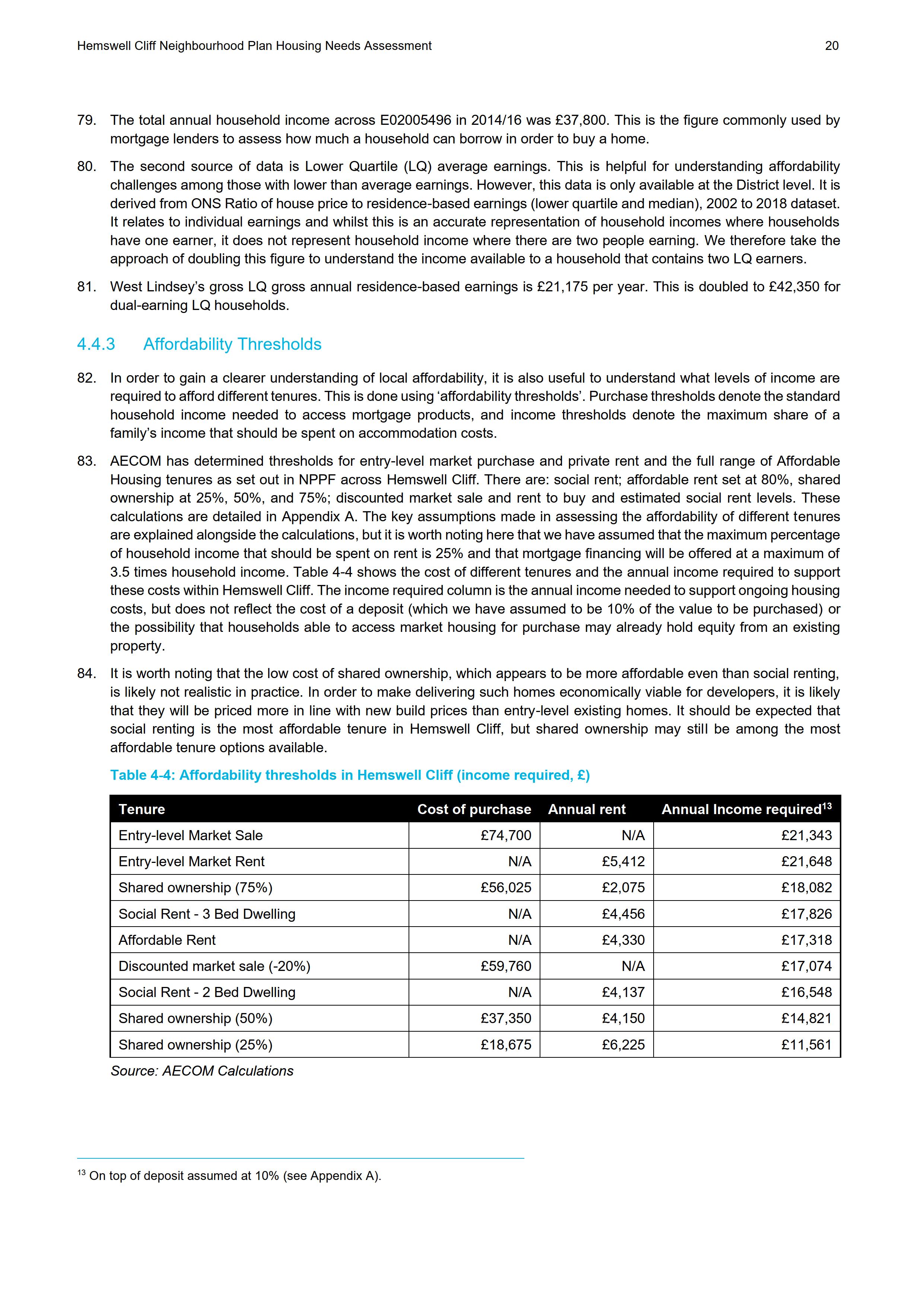 Hemswell_Cliff_Housing_Needs_Assessment_Final_20.png