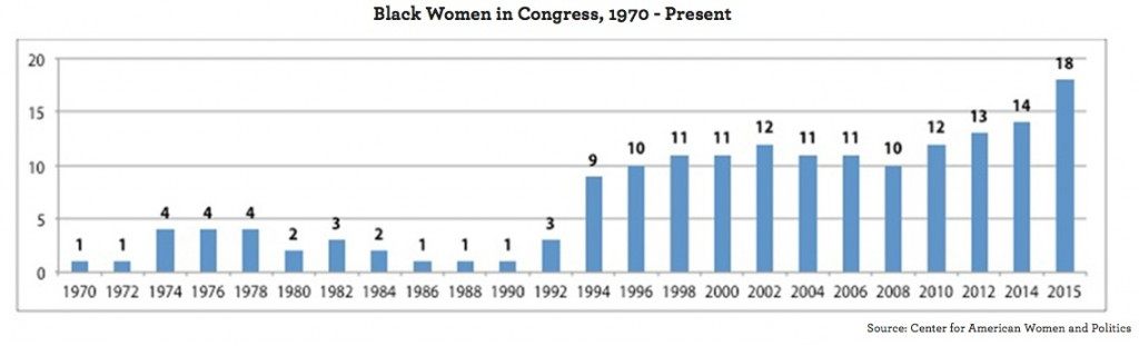 blackwomencongress-1024x311.jpg