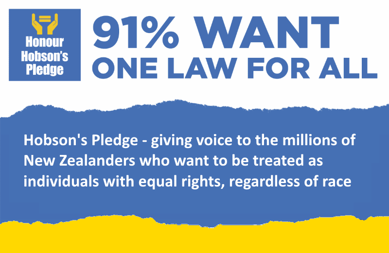 who_we_are_91percent_want_equality_800_x_598.png