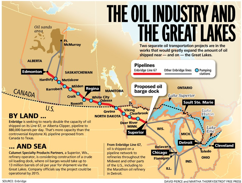 oil_industry_and_great_lakes.jpg