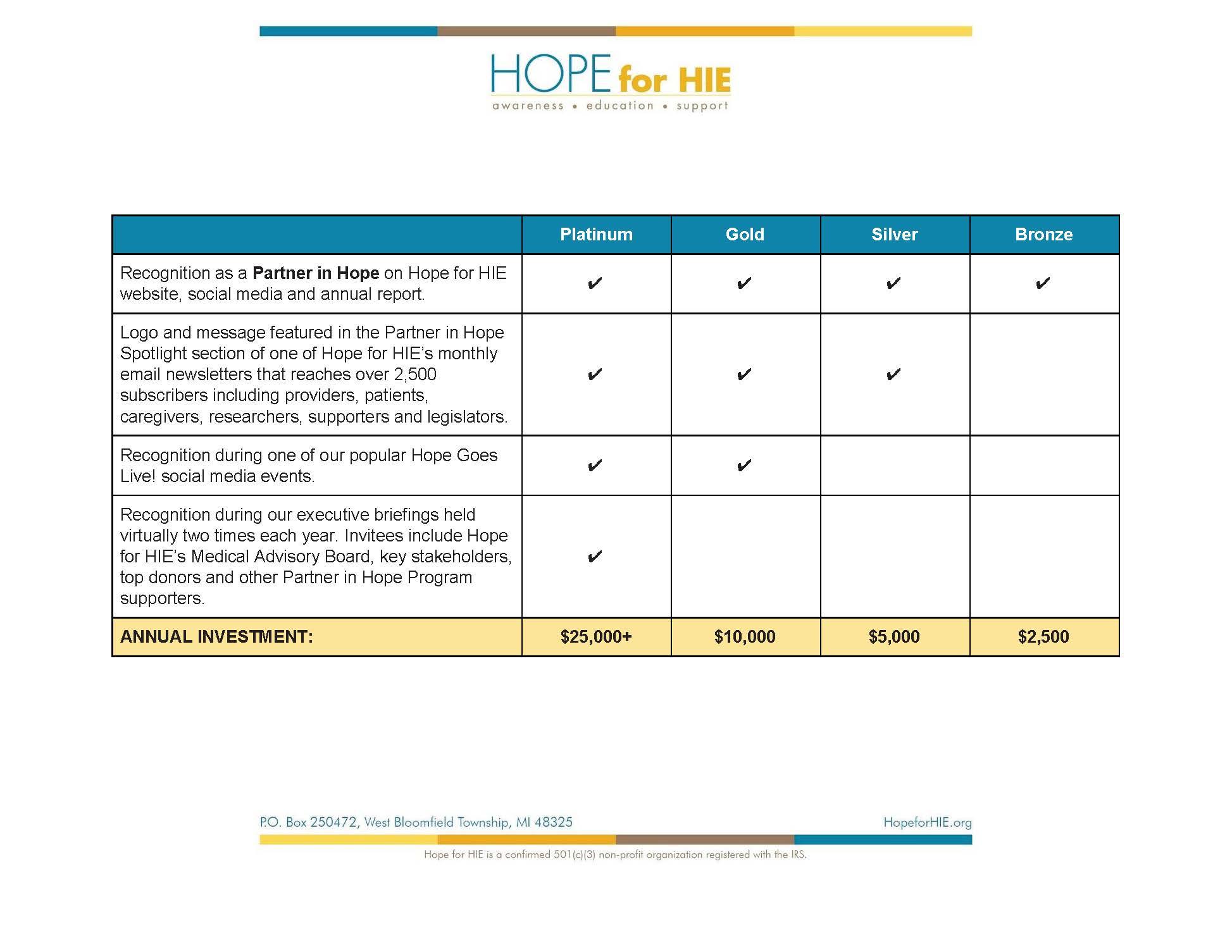 Partners_in_Hope_Program.jpg