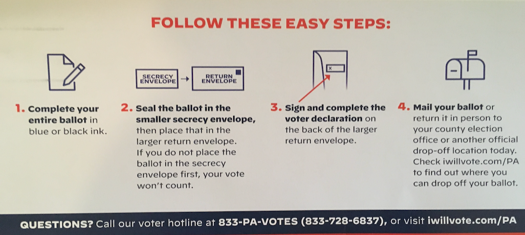 HowToVoteByMail.png