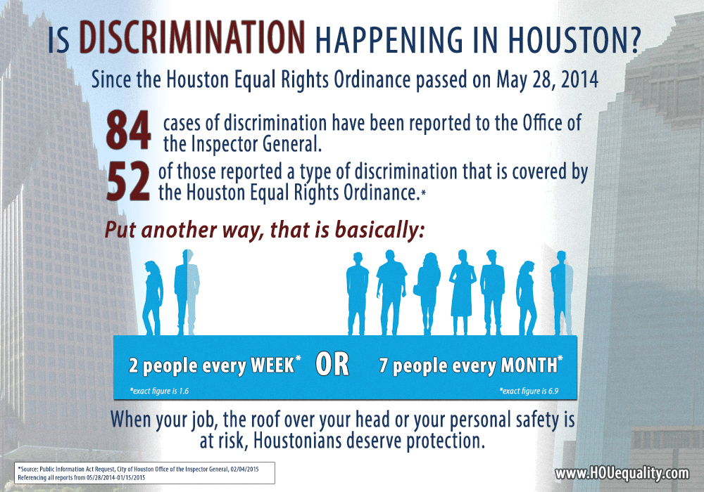 Infographic-HERO-discriminationcases1.jpg