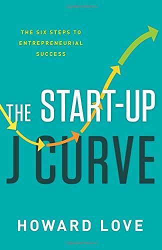 j-curve.jpg