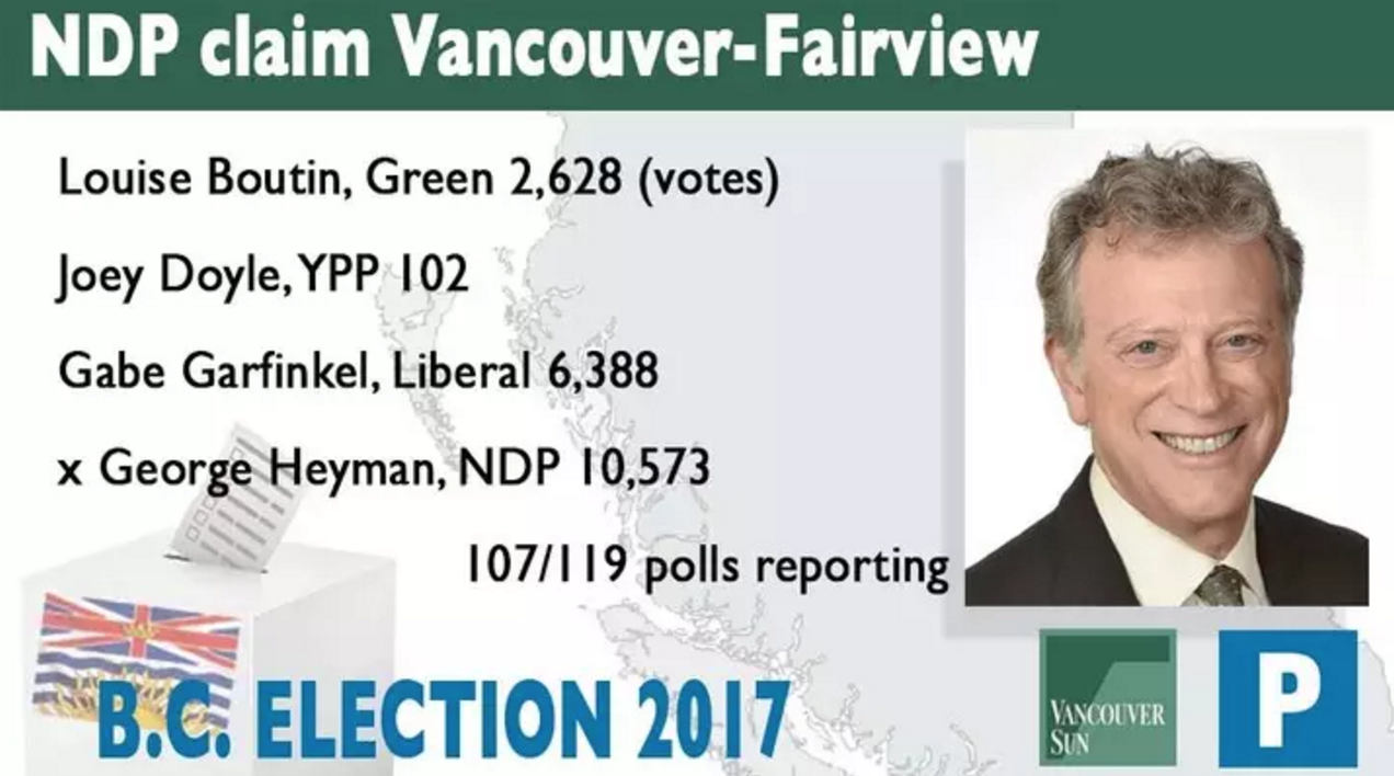 George_Heyman_Vancouver-Fairview_results.png