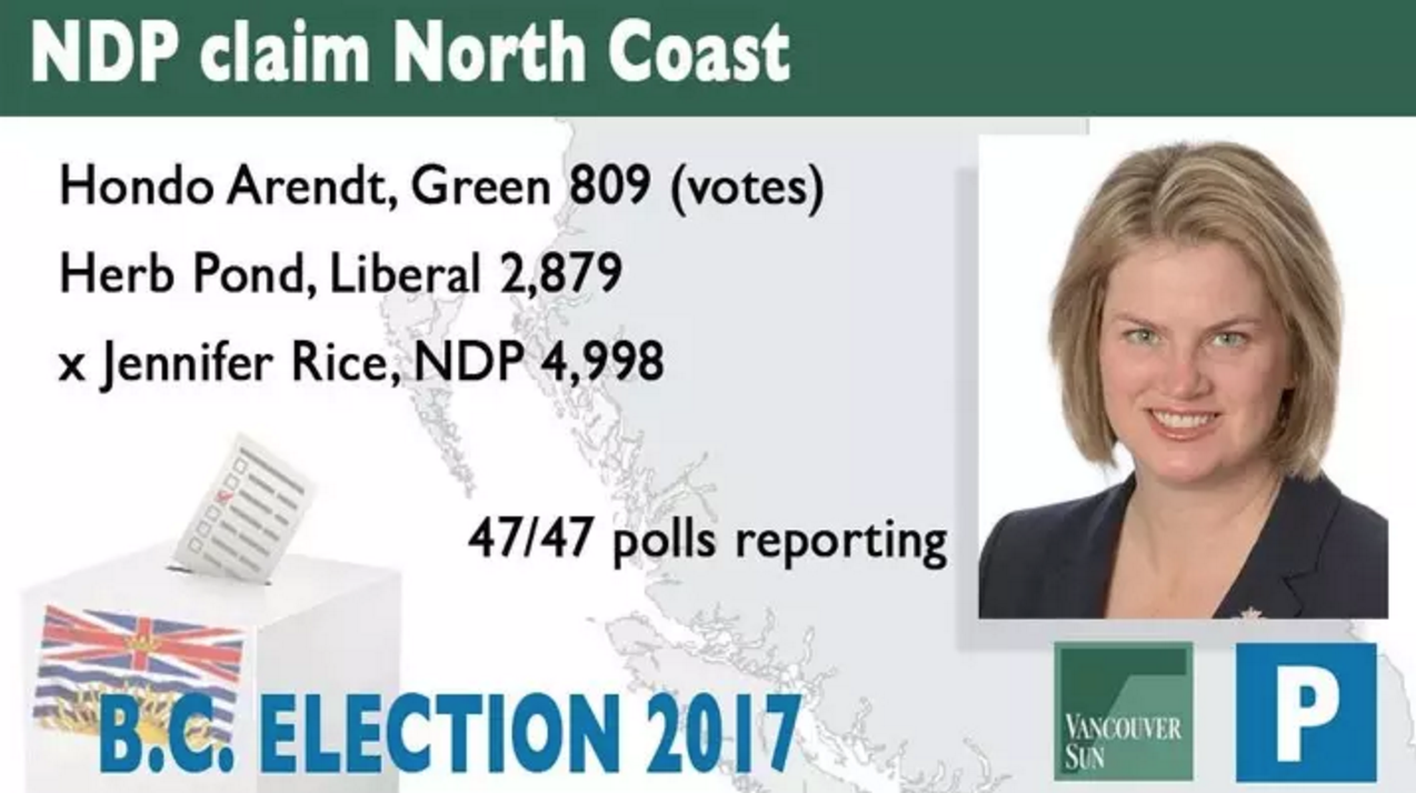 Jennifer_Rice_North_Coast_results.png