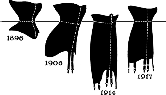 640px-Corset1896-1906-1914-1917.png