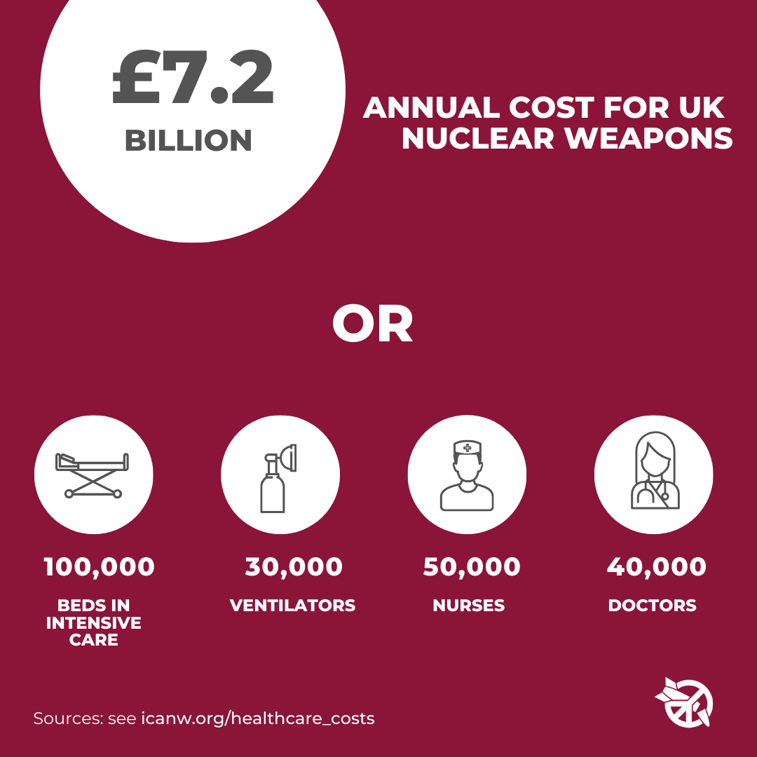 UK nuclear weapons spend vs healthcare
