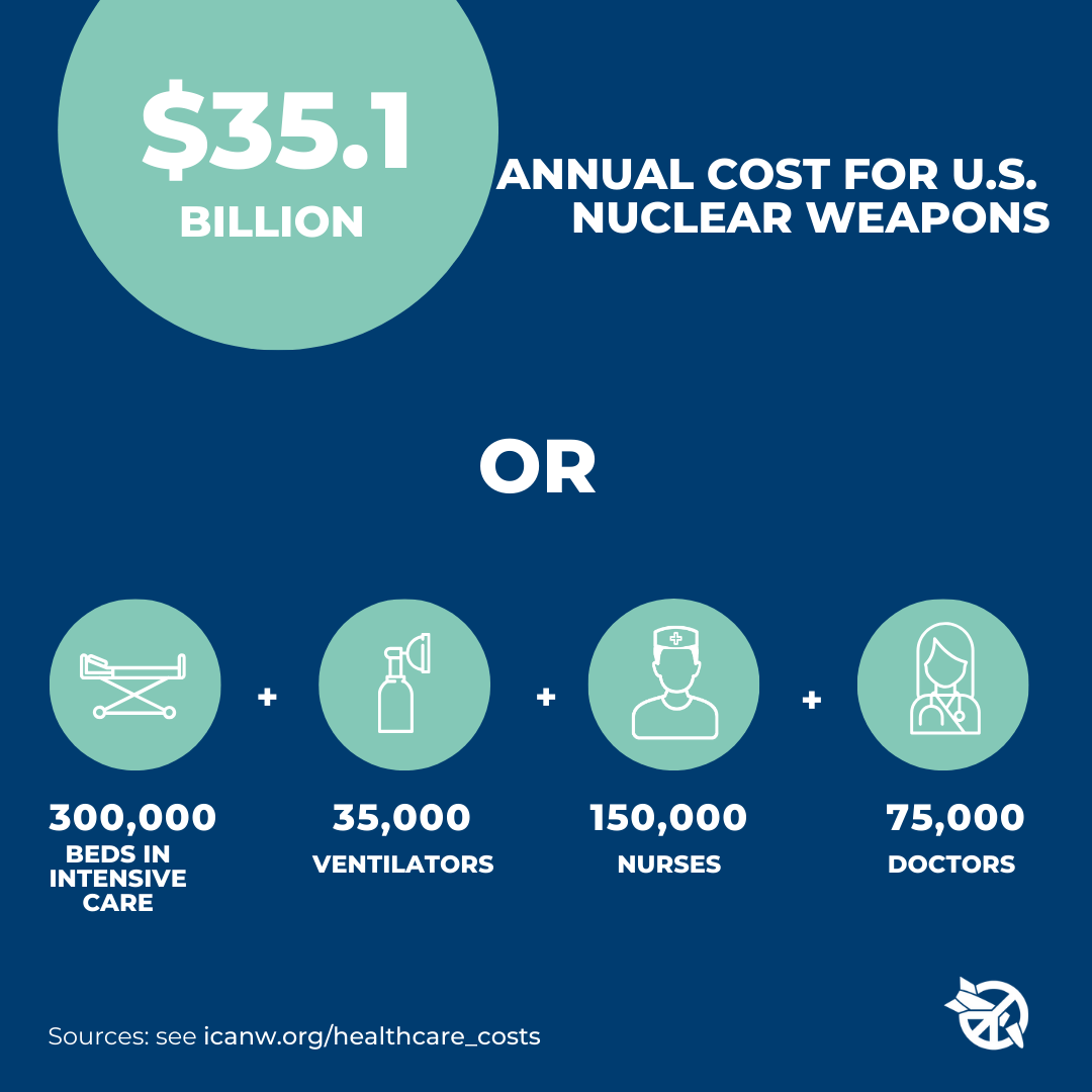 US cost of nuclear weapons vs healthcare costs