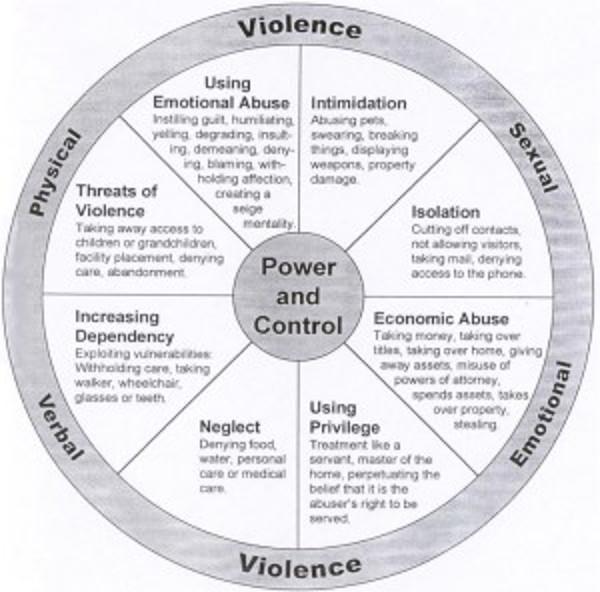 abusewheel.jpg