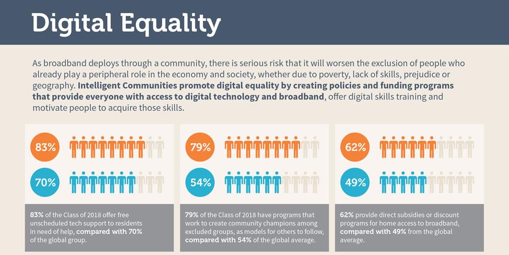 05-DigitalEquality-Crop1000.jpg