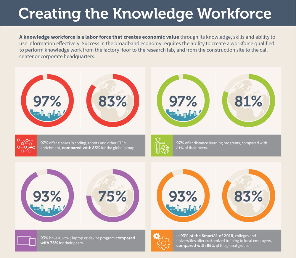 02-KnowledgeWorkforce-Crop1000.jpg