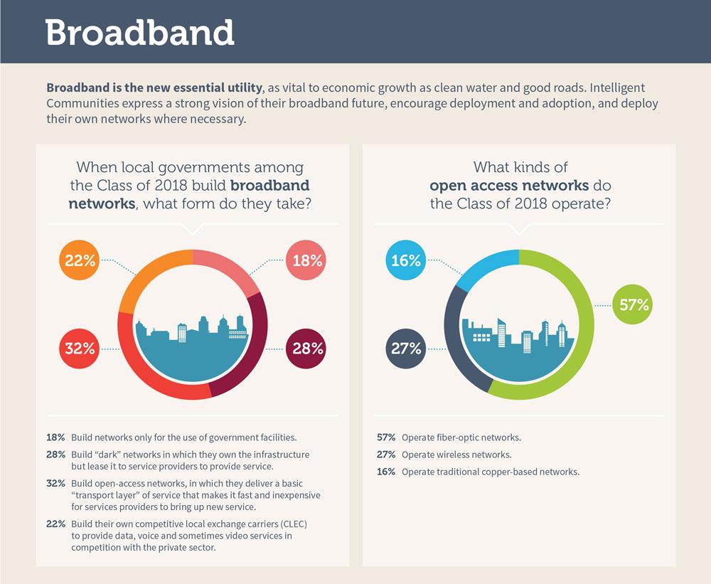 01-Broadband-Crop-1000.jpg