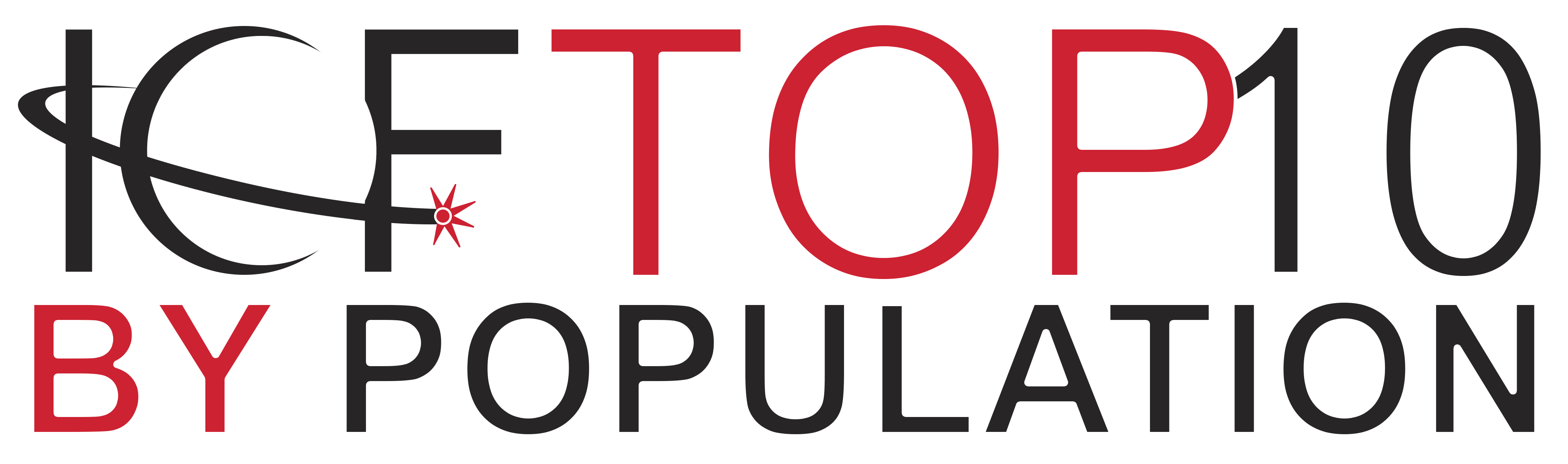 Top10_By_Population.png