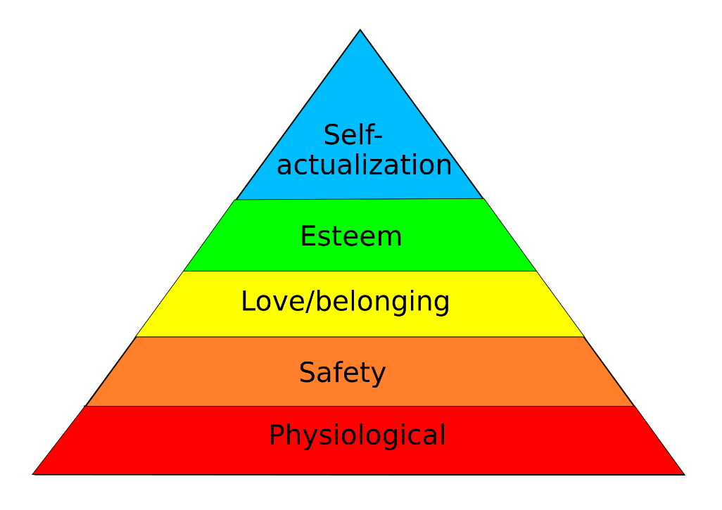 an analysis of the hierarchy of needs by abraham maslow