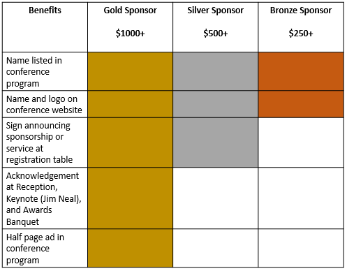 Benefits Table for Sponsor, Including Pricing