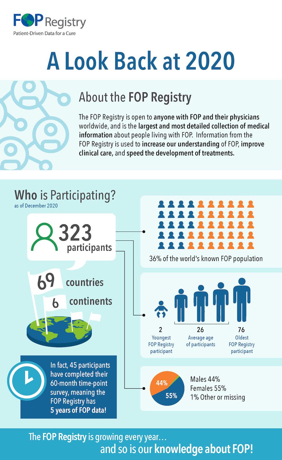 2020_IFOPA_Annual_Report_1.jpeg