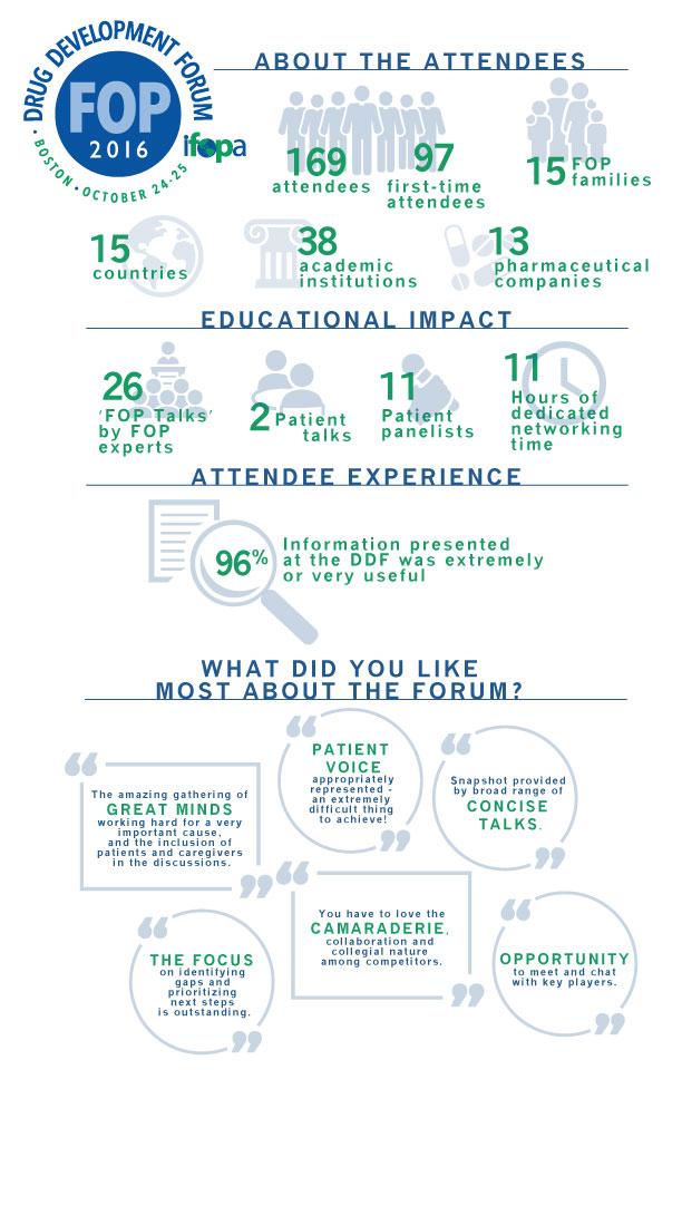 IFOPA-infographic.FNL3.jpg