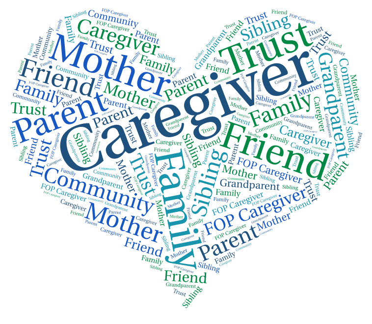 Caregiver_Word_Art.png