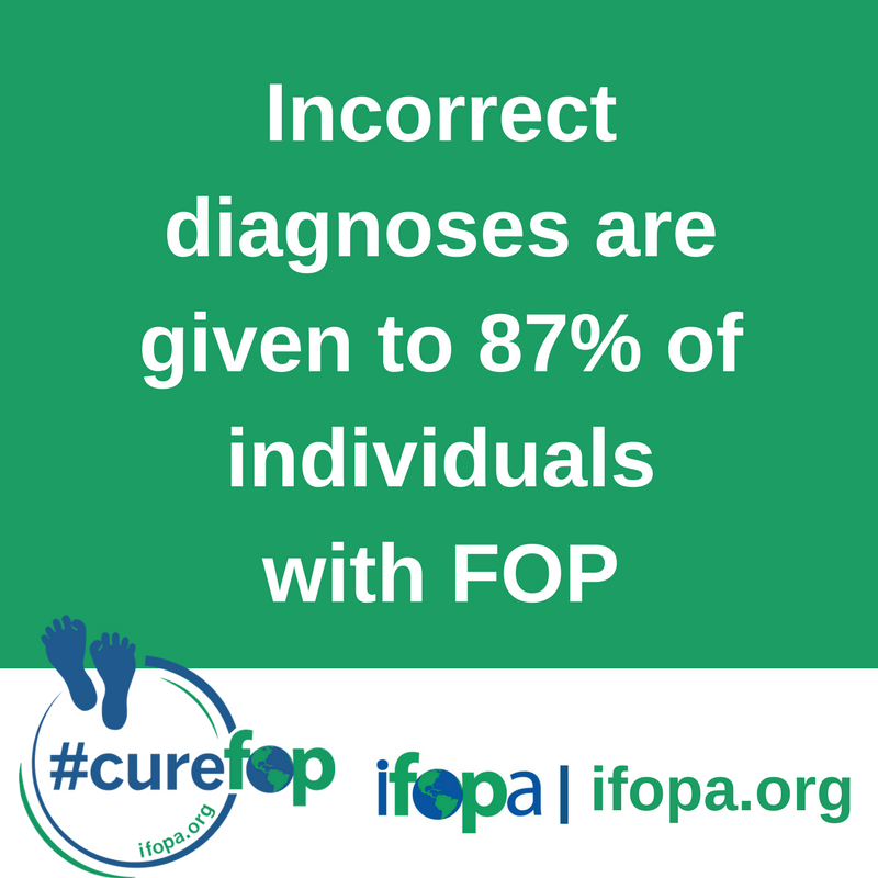 FOP_Facts_Incorrect_Diagnoses.png