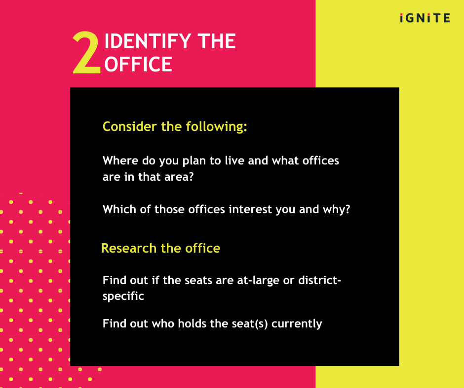 Identify the office you want to run for