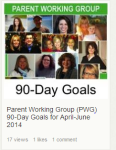 The Parent Working Group of ImproveCareNow is now setting and working on 90 Day Goals and in the spirit of transparency is sharing them with the whole Network