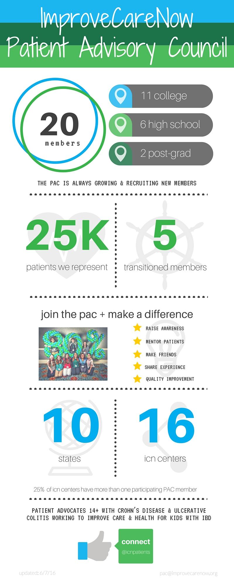 pac-infographic-v1-5.jpg