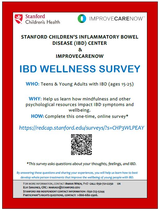 Stanford_Wellness_Survey_Flyer_QR_Code.JPG