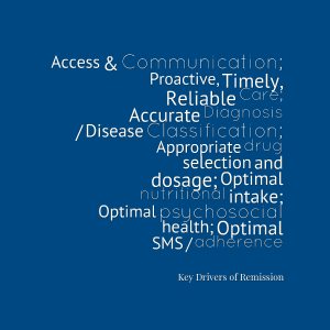 7 Key Drivers of Remission