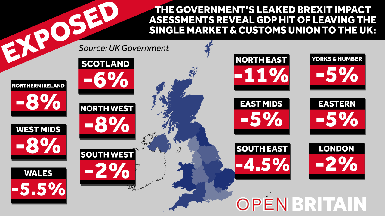 Background Briefing: The Government's Secret Brexit Impact Analysis