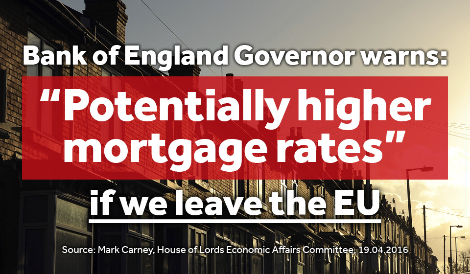 Bank_of_England_-_mortgage_rates.jpg