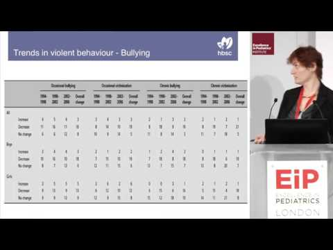 _15__Cross-national_time_trends_in_bullying_victimization_in_33_countries_among_children_aged_11__13_and_15_from_2002_to_2010.jpg