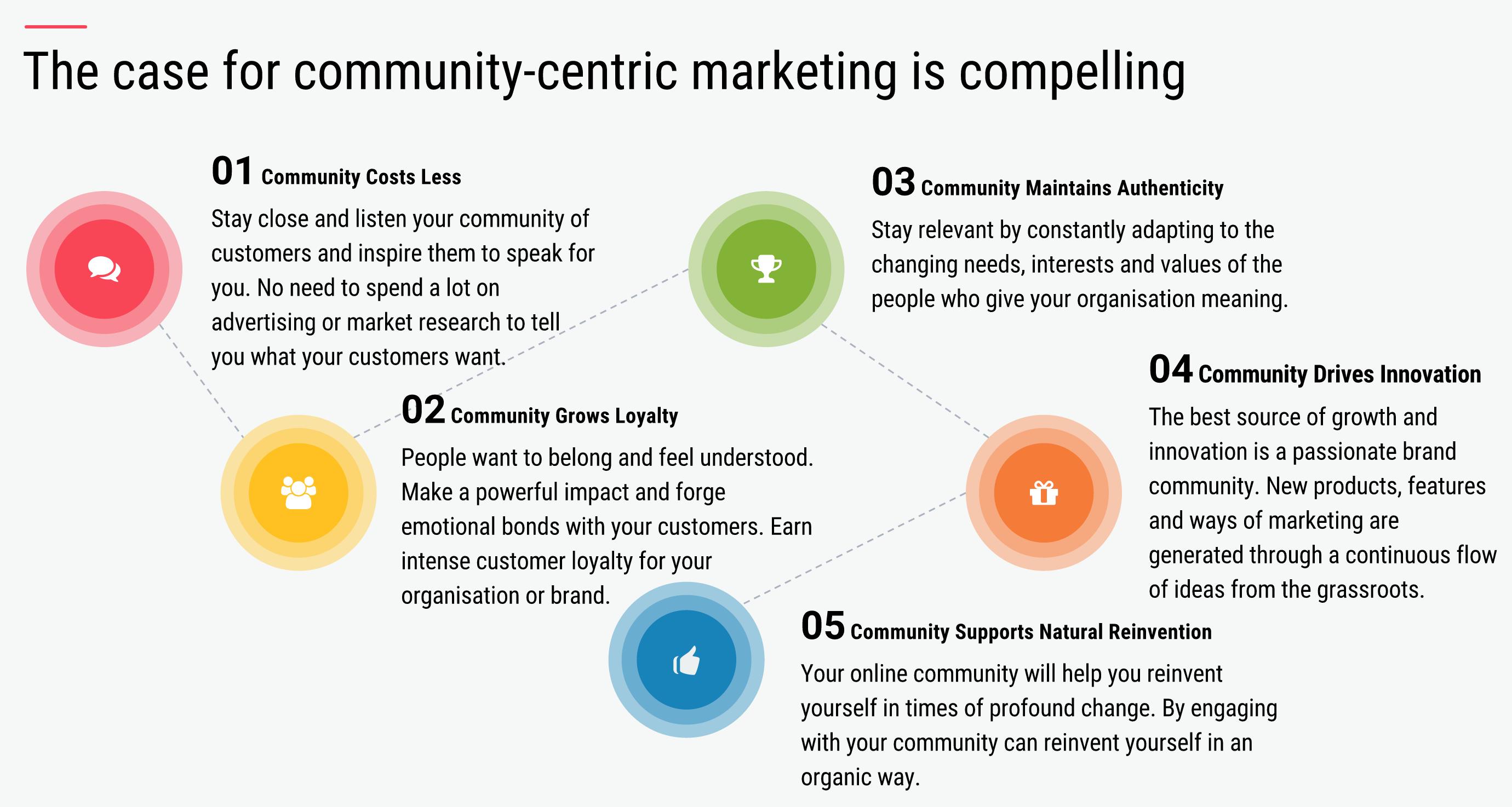 Community_Building_Benefits.png