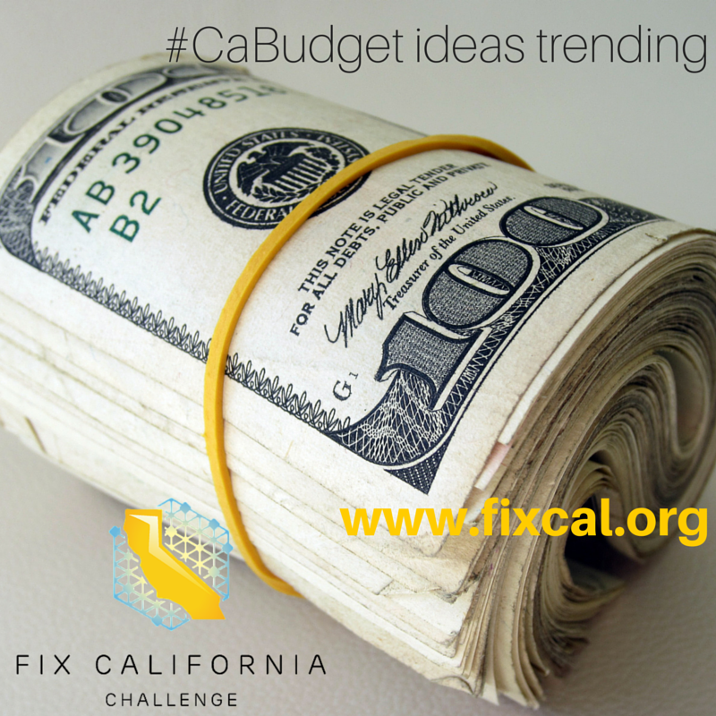 _CaBudget_ideas_trending.png