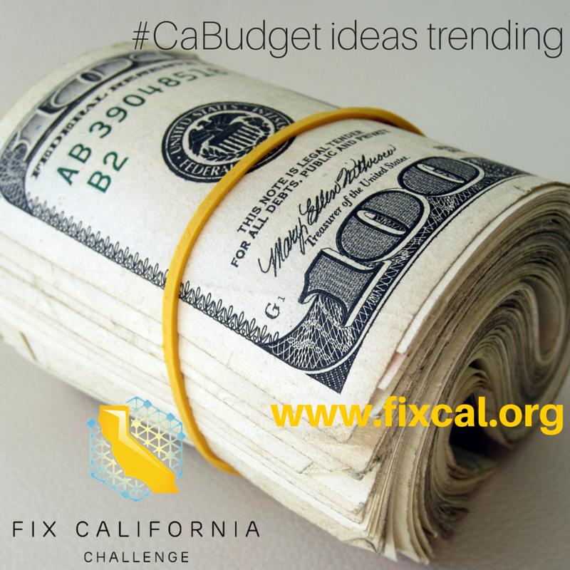_CaBudget_ideas_trending.png