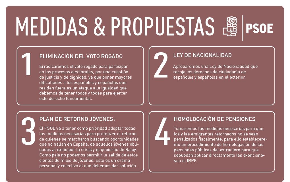 Medidas del PSOE para la colectividad en el exterior: derogación del voto rogado, plan de retorno de jóvenes, Ley de Nacionalidad y Homologación de las pensiones.