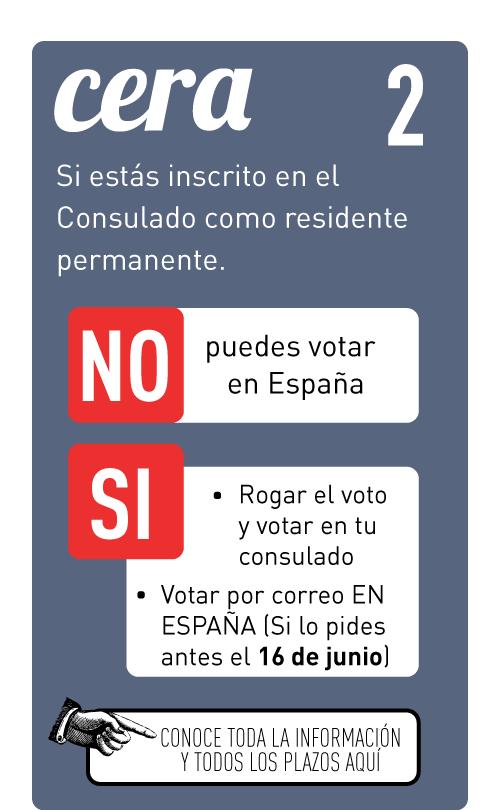 CERA. No puedes votar en españa en urna. Sí puedes rogar el voto y votar en tu consulado. Sí estás en España en Diciembre puedes votar por correo postal.