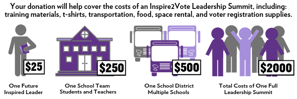 Donate to support Inspire2Vote Summit Training
