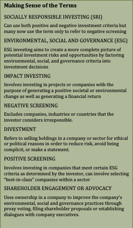 "Text Box: Making Sense of the Terms SOCIALLY RESPONSIBLE INVESTING (SRI) Can use both positive and negative investment criteria but many now use the term only to refer to negative screening ENVIRONMENTAL, SOCIAL AND GOVERNANCE (ESG) ESG investing aims to create a more complete picture of potential investment risks and opportunities by factoring environmental, social, and governance criteria into investment decisions IMPACT INVESTING Involves investing in projects or companies with the purpose of generating a positive societal or environmental change as well as generating a financial return NEGATIVE SCREENING Excludes companies, industries or countries that the investor considers irresponsible. DIVESTMENT Refers to selling holdings in a company or sector for ethical or political reasons in order to reduce risk, avoid being complicit, or make a statement. POSITIVE SCREENING Involves investing in companies that meet certain ESG criteria as determined by the investor, can involve selecting ""best-in-class"" companies within a sector SHAREHOLDER ENGAGEMENT OR ADVOCACY Uses ownership in a company to improve the company's environmental, social and governance practices through proxy voting, filing shareholder proposals or establishing dialogues with company executives."