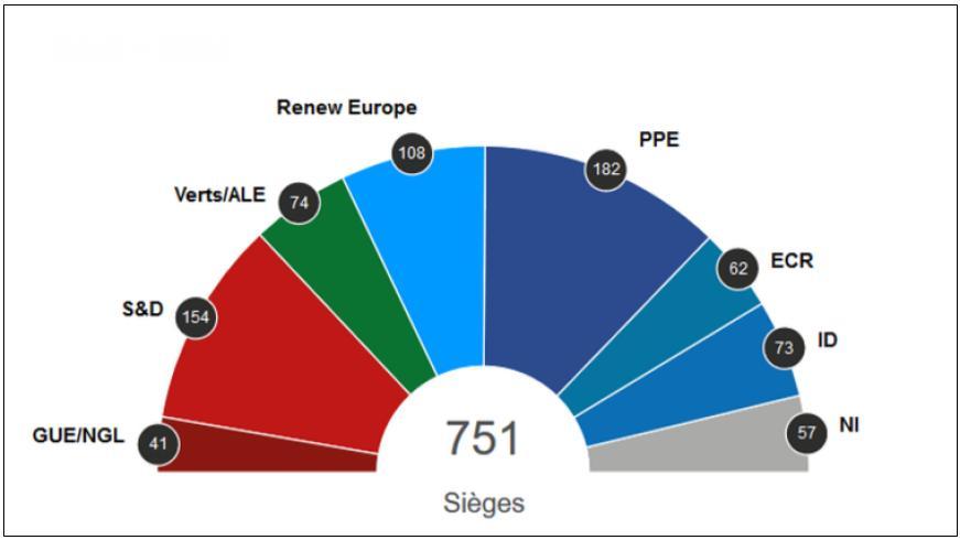 visuel_Parlementeuropéen2019.jpg