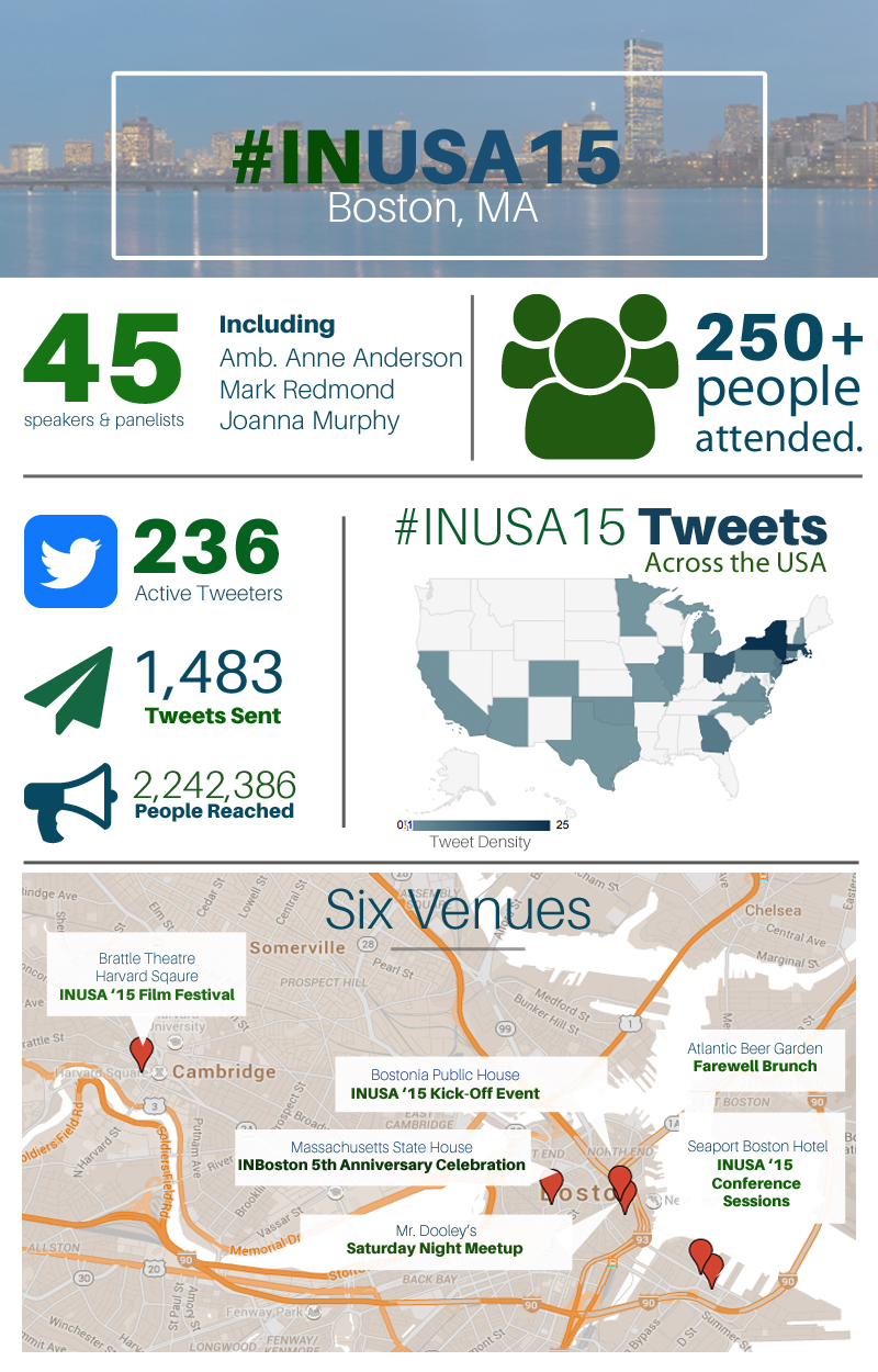 INUSA15_Infographic_Final_Final.jpg