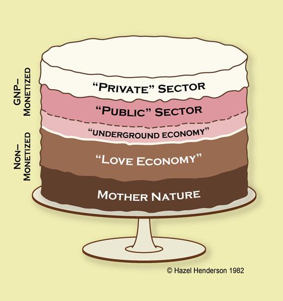 Hazel_Cake_Economy.jpg