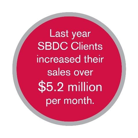 SBDC_Graphic_2.jpg